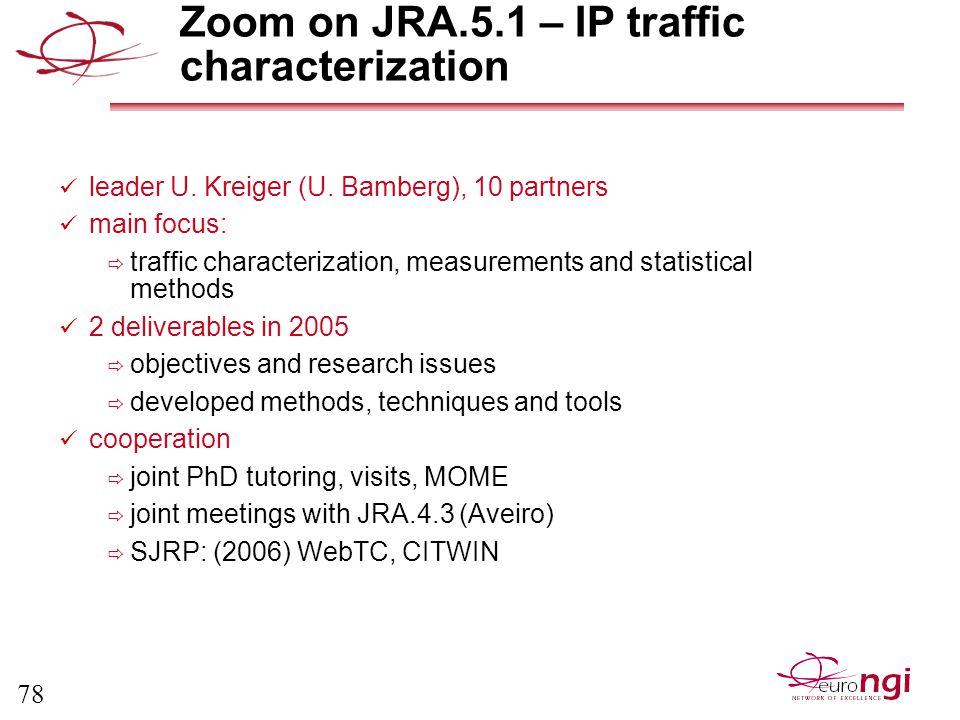 78 Zoom on JRA.5.1 – IP traffic characterization leader U.