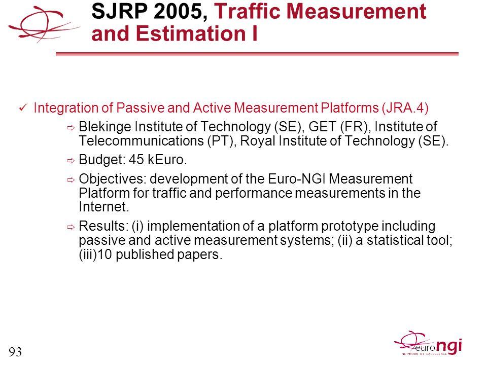93 SJRP 2005, Traffic Measurement and Estimation I Integration of Passive and Active Measurement Platforms (JRA.4)  Blekinge Institute of Technology (SE), GET (FR), Institute of Telecommunications (PT), Royal Institute of Technology (SE).