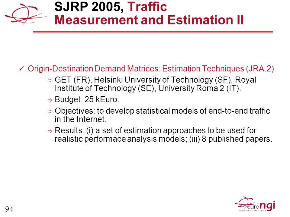 94 SJRP 2005, Traffic Measurement and Estimation II Origin-Destination Demand Matrices: Estimation Techniques (JRA.2)  GET (FR), Helsinki University of Technology (SF), Royal Institute of Technology (SE), University Roma 2 (IT).
