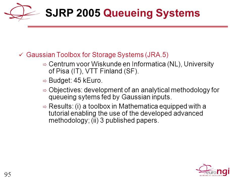 95 SJRP 2005 Queueing Systems Gaussian Toolbox for Storage Systems (JRA.5)  Centrum voor Wiskunde en Informatica (NL), University of Pisa (IT), VTT Finland (SF).