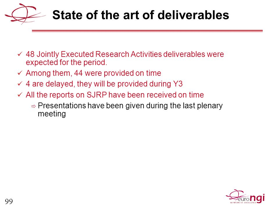 99 State of the art of deliverables 48 Jointly Executed Research Activities deliverables were expected for the period.