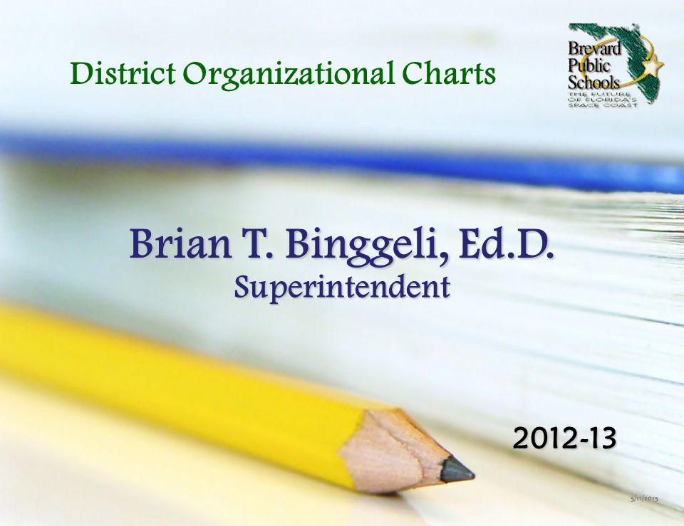 Brian T. Binggeli, Ed.D. District Organizational Charts 5/11/2015 Superintendent 2012-13