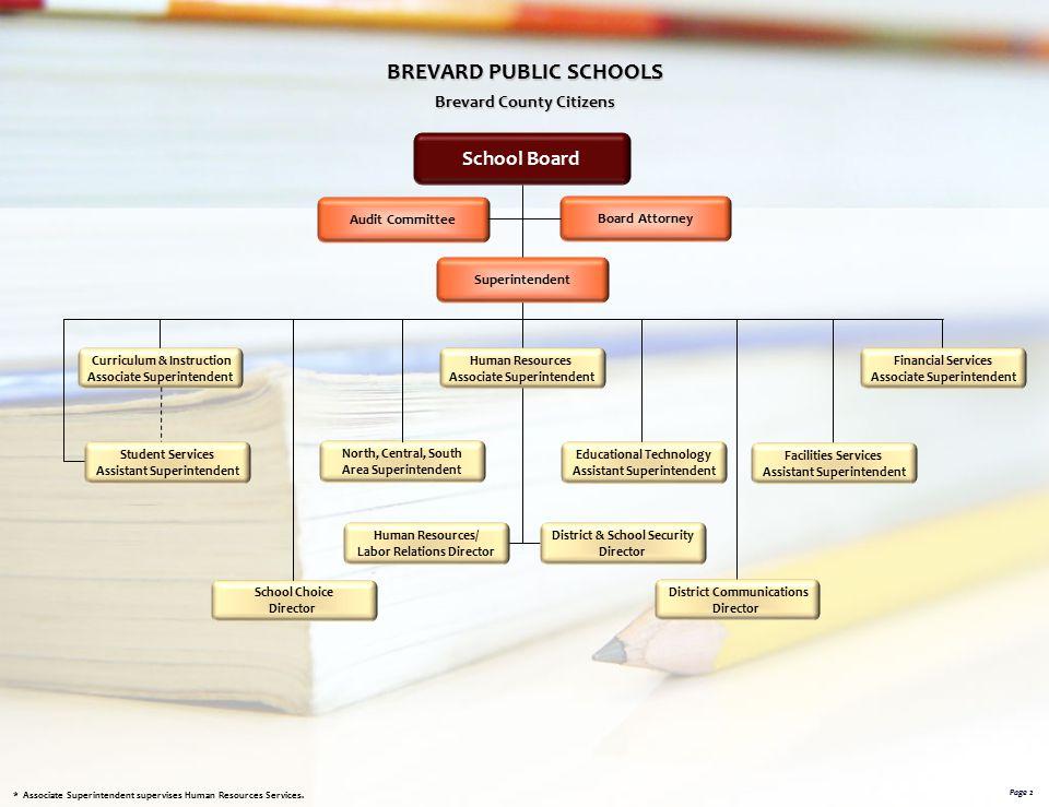 Page 2 BREVARD PUBLIC SCHOOLS Brevard County Citizens * Associate Superintendent supervises Human Resources Services.
