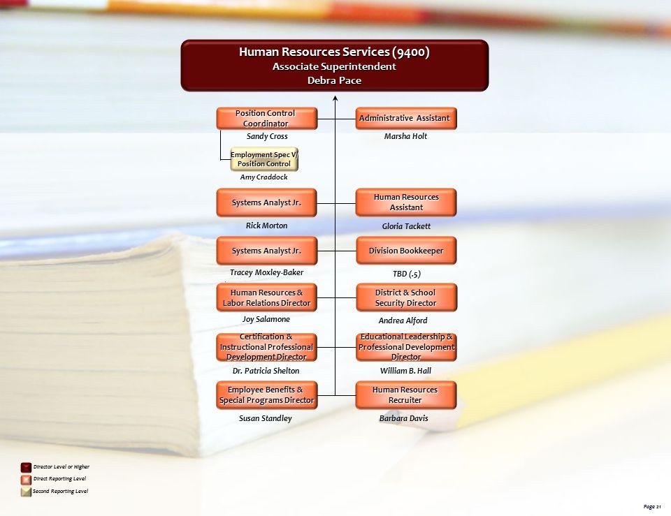 Human Resources Services (9400) Associate Superintendent Debra Pace Dr.