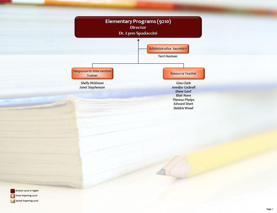 Elementary Programs (9210) Director Dr.