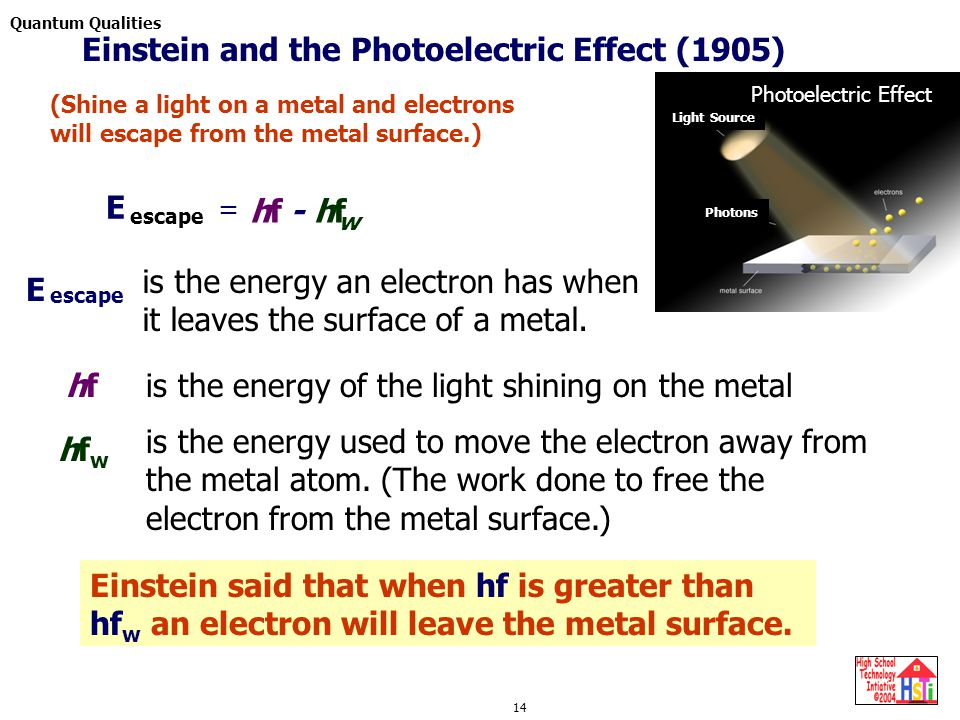 Quantum Qualities 14 E escape = is the energy an electron has when it leaves the surface of a metal. E escape (Shine a light on a metal and electrons