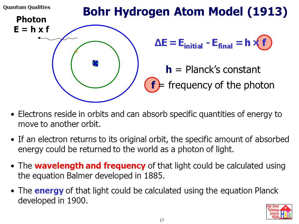Quantum Qualities 17 h = Planck's constant f = frequency of the photon Bohr Hydrogen Atom Model (1913) Electrons reside in orbits and can absorb specific quantities of energy to move to another orbit.