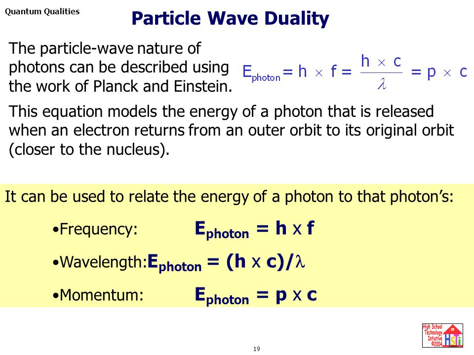 Quantum Qualities 19 The particle-wave nature of photons can be described using the work of Planck and Einstein.