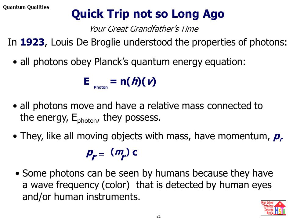 Quantum Qualities 21 Your Great Grandfather's Time Quick Trip not so Long Ago In 1923, Louis De Broglie understood the properties of photons: Some photons can be seen by humans because they have a wave frequency (color) that is detected by human eyes and/or human instruments.