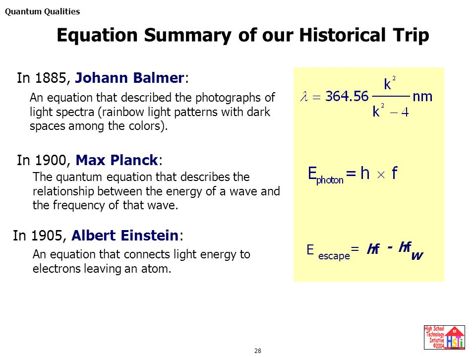 Quantum Qualities 28 Equation Summary of our Historical Trip In 1885, Johann Balmer: An equation that described the photographs of light spectra (rainbow light patterns with dark spaces among the colors).