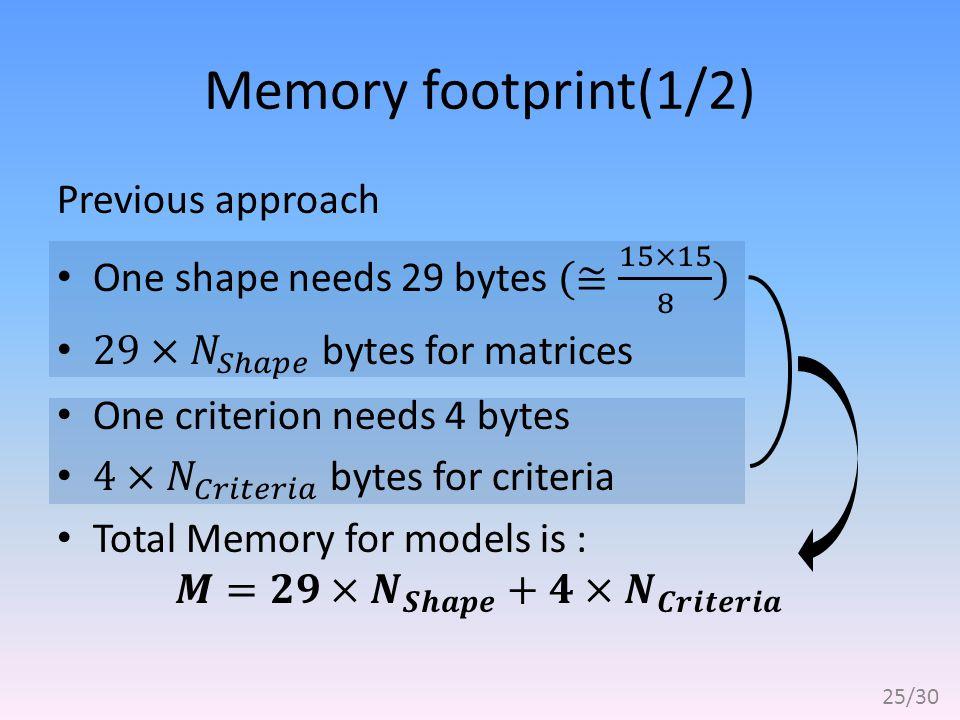 Memory footprint(1/2) 25/30