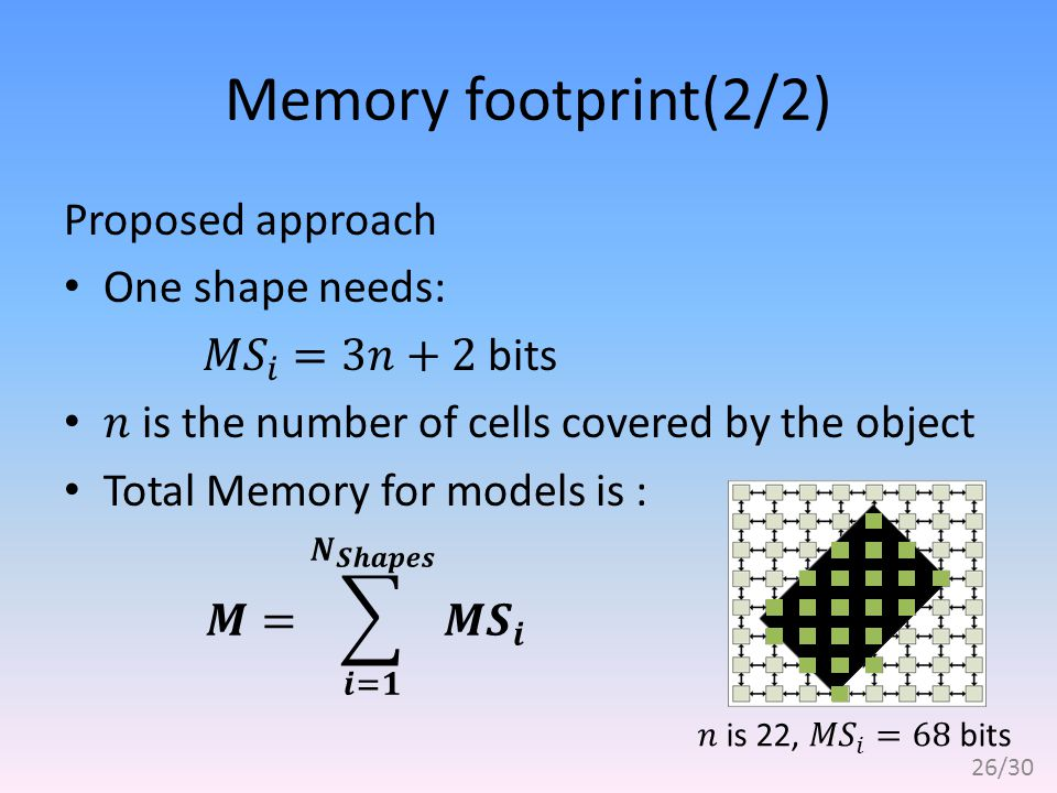 Memory footprint(2/2) 26/30
