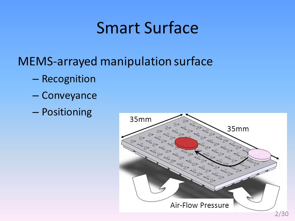 Smart Surface MEMS-arrayed manipulation surface – Recognition – Conveyance – Positioning Air-Flow Pressure 35mm 2/30
