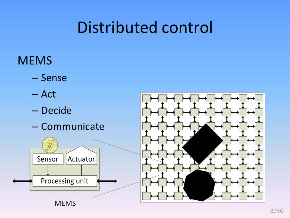 Distributed control MEMS – Sense – Act – Decide – Communicate 3/30