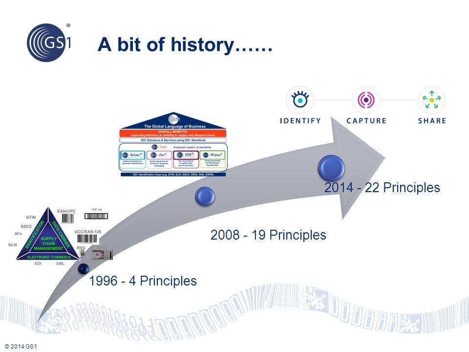 © 2014 GS1 A bit of history…… 1996 - 4 Principles 2008 - 19 Principles 2014 - 22 Principles