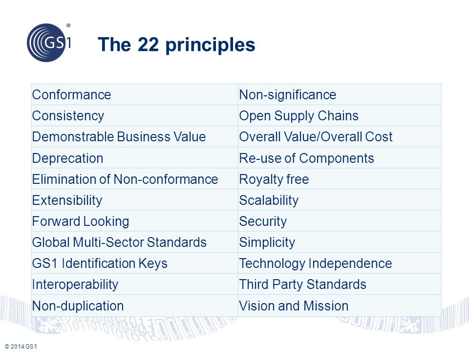 © 2014 GS1 The 22 principles ConformanceNon-significance ConsistencyOpen Supply Chains Demonstrable Business ValueOverall Value/Overall Cost DeprecationRe-use of Components Elimination of Non-conformanceRoyalty free ExtensibilityScalability Forward LookingSecurity Global Multi-Sector StandardsSimplicity GS1 Identification KeysTechnology Independence InteroperabilityThird Party Standards Non-duplicationVision and Mission