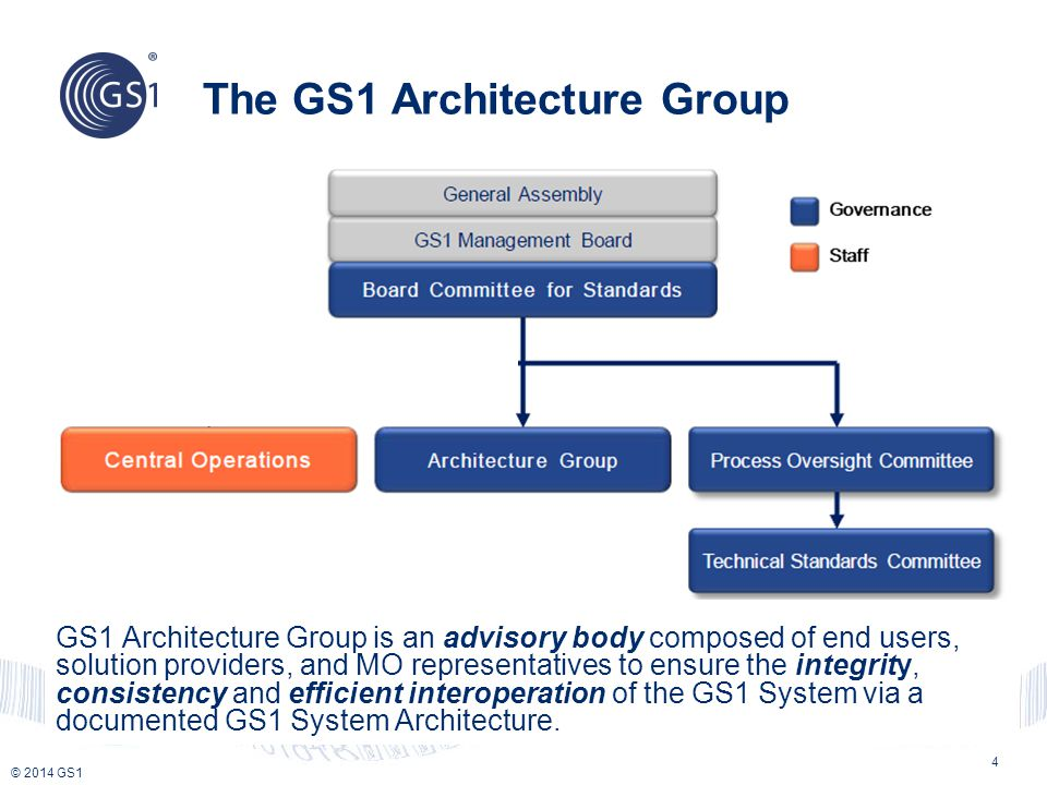 © 2014 GS1 The GS1 Architecture Group GS1 Architecture Group is an advisory body composed of end users, solution providers, and MO representatives to ensure the integrity, consistency and efficient interoperation of the GS1 System via a documented GS1 System Architecture.