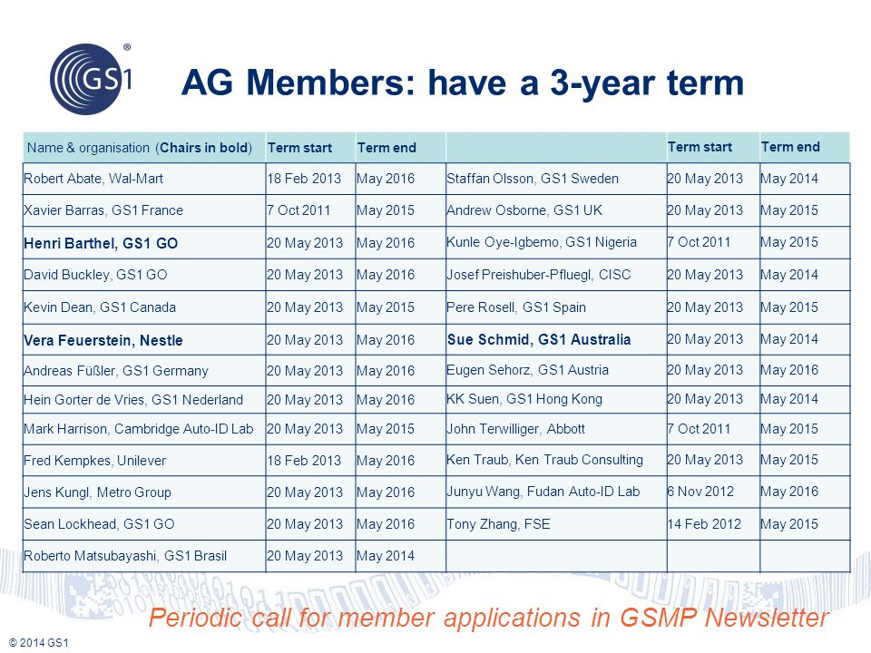 © 2014 GS1 AG Members: have a 3-year term Name & organisation (Chairs in bold)Term startTerm end Term startTerm end Robert Abate, Wal-Mart18 Feb 2013May 2016 Staffan Olsson, GS1 Sweden20 May 2013May 2014 Xavier Barras, GS1 France7 Oct 2011May 2015 Andrew Osborne, GS1 UK20 May 2013May 2015 Henri Barthel, GS1 GO 20 May 2013May 2016 Kunle Oye-Igbemo, GS1 Nigeria7 Oct 2011May 2015 David Buckley, GS1 GO20 May 2013May 2016 Josef Preishuber-Pfluegl, CISC20 May 2013May 2014 Kevin Dean, GS1 Canada20 May 2013May 2015 Pere Rosell, GS1 Spain20 May 2013May 2015 Vera Feuerstein, Nestle 20 May 2013May 2016 Sue Schmid, GS1 Australia 20 May 2013May 2014 Andreas Füßler, GS1 Germany20 May 2013May 2016 Eugen Sehorz, GS1 Austria20 May 2013May 2016 Hein Gorter de Vries, GS1 Nederland20 May 2013May 2016 KK Suen, GS1 Hong Kong20 May 2013May 2014 Mark Harrison, Cambridge Auto-ID Lab20 May 2013May 2015 John Terwilliger, Abbott7 Oct 2011May 2015 Fred Kempkes, Unilever18 Feb 2013May 2016 Ken Traub, Ken Traub Consulting20 May 2013May 2015 Jens Kungl, Metro Group20 May 2013May 2016 Junyu Wang, Fudan Auto-ID Lab6 Nov 2012May 2016 Sean Lockhead, GS1 GO20 May 2013May 2016 Tony Zhang, FSE14 Feb 2012May 2015 Roberto Matsubayashi, GS1 Brasil20 May 2013May 2014 Periodic call for member applications in GSMP Newsletter