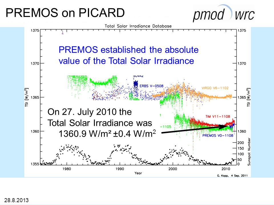 PREMOS on PICARD 16 28.8.2013 PREMOS is the first fully SI traceable calibrated radiometer in space PREMOS established the absolute value of the Total Solar Irradiance On 27.