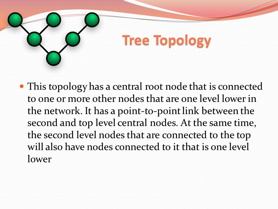 Star Topology Each network host is connected to a central hub.