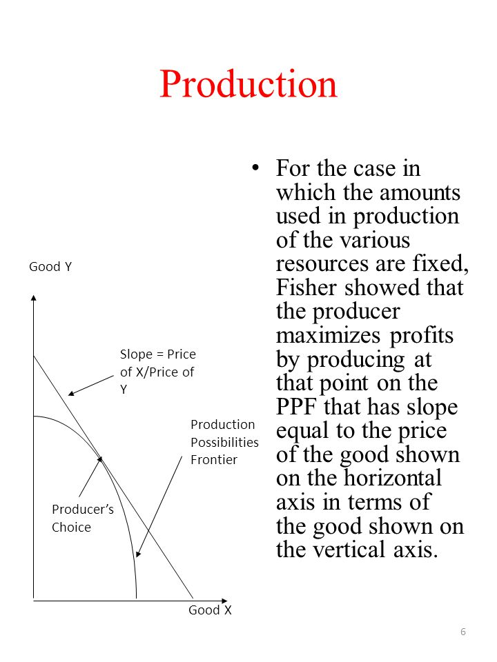 Production For the case in which the amounts used in production of the various resources are fixed, Fisher showed that the producer maximizes profits by producing at that point on the PPF that has slope equal to the price of the good shown on the horizontal axis in terms of the good shown on the vertical axis.