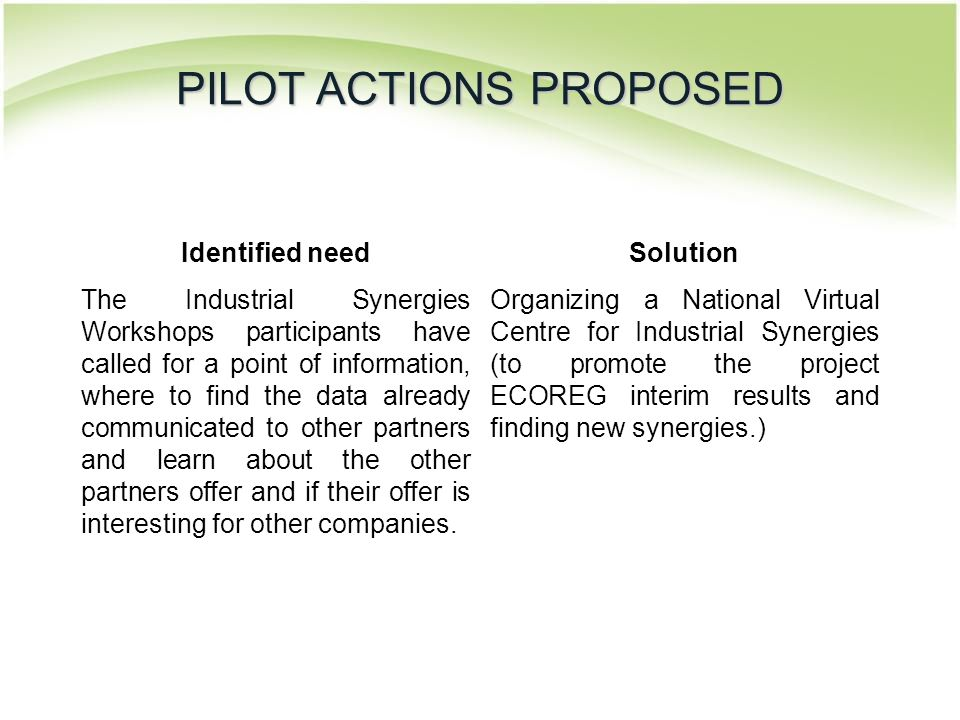 PILOT ACTIONS PROPOSED Identified needSolution The Industrial Synergies Workshops participants have called for a point of information, where to find t