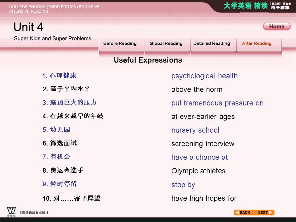 After Reading_1.1 1.心理健康 2. 高于平均水平 3. 施加巨大的压力 4. 在越来越早的年龄 5.