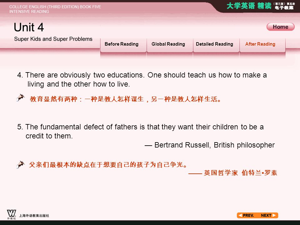 After Reading_6.2 Before ReadingGlobal ReadingDetailed ReadingAfter Reading 5.