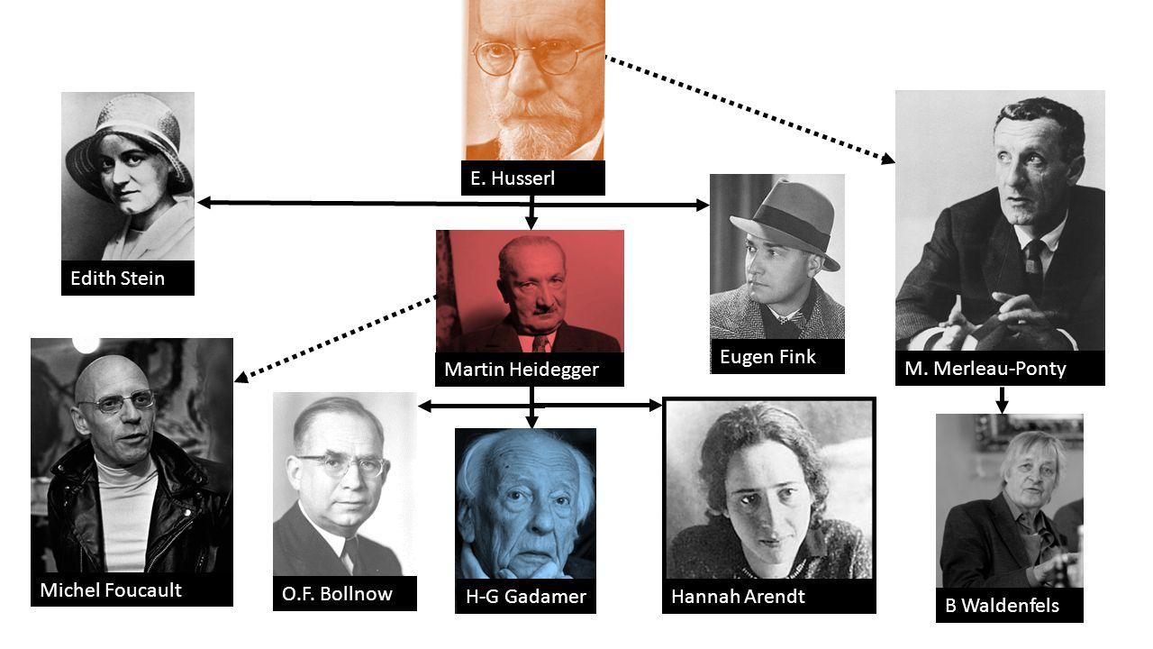Michel Foucault O.F. Bollnow H-G GadamerHannah Arendt B Waldenfels M. Merleau-Ponty Eugen Fink Edith Stein E. Husserl Martin Heidegger