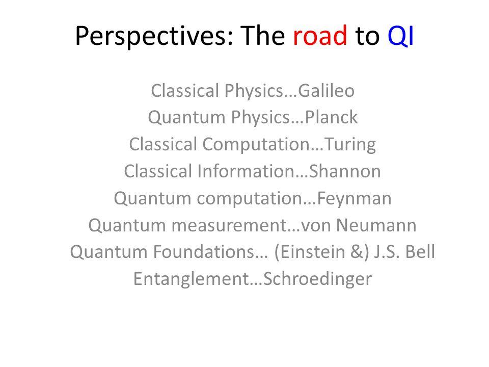 Classical Physics…Galileo Quantum Physics…Planck Classical Computation…Turing Classical Information…Shannon Quantum computation…Feynman Quantum measur