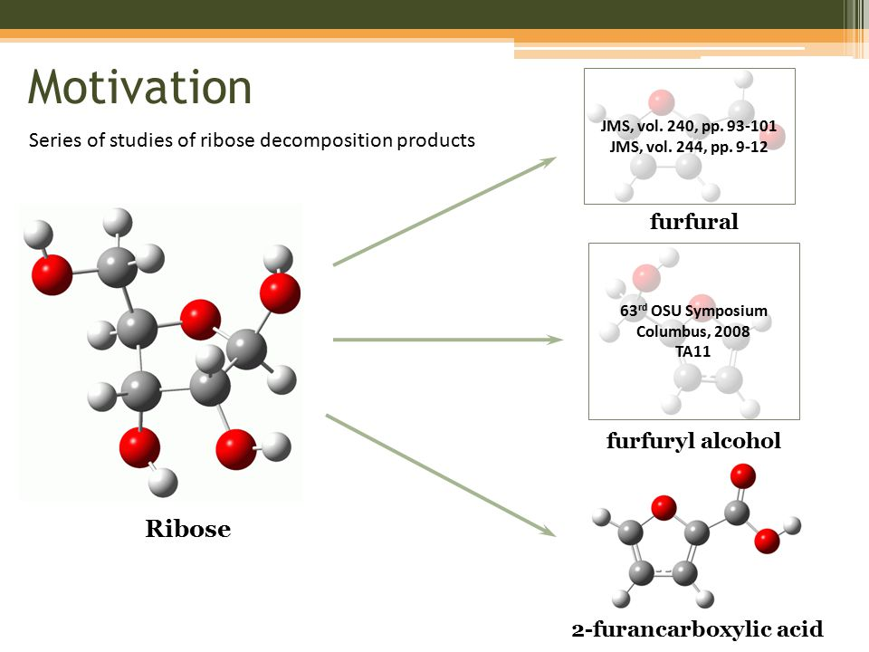 Motivation Ribose furfural furfuryl alcohol 2-furancarboxylic acid JMS, vol.