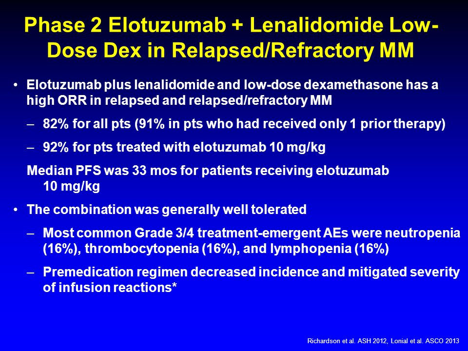 Phase 2 Elotuzumab + Lenalidomide Low- Dose Dex in Relapsed/Refractory MM Elotuzumab plus lenalidomide and low-dose dexamethasone has a high ORR in relapsed and relapsed/refractory MM –82% for all pts (91% in pts who had received only 1 prior therapy) –92% for pts treated with elotuzumab 10 mg/kg Median PFS was 33 mos for patients receiving elotuzumab 10 mg/kg The combination was generally well tolerated –Most common Grade 3/4 treatment-emergent AEs were neutropenia (16%), thrombocytopenia (16%), and lymphopenia (16%) –Premedication regimen decreased incidence and mitigated severity of infusion reactions* Richardson et al.
