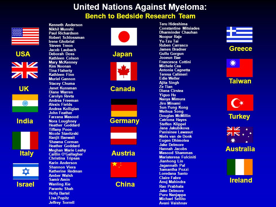 United Nations Against Myeloma: Bench to Bedside Research Team Kenneth Anderson Nikhil Munshi Paul Richardson Robert Schlossman Irene Ghobrial Steven