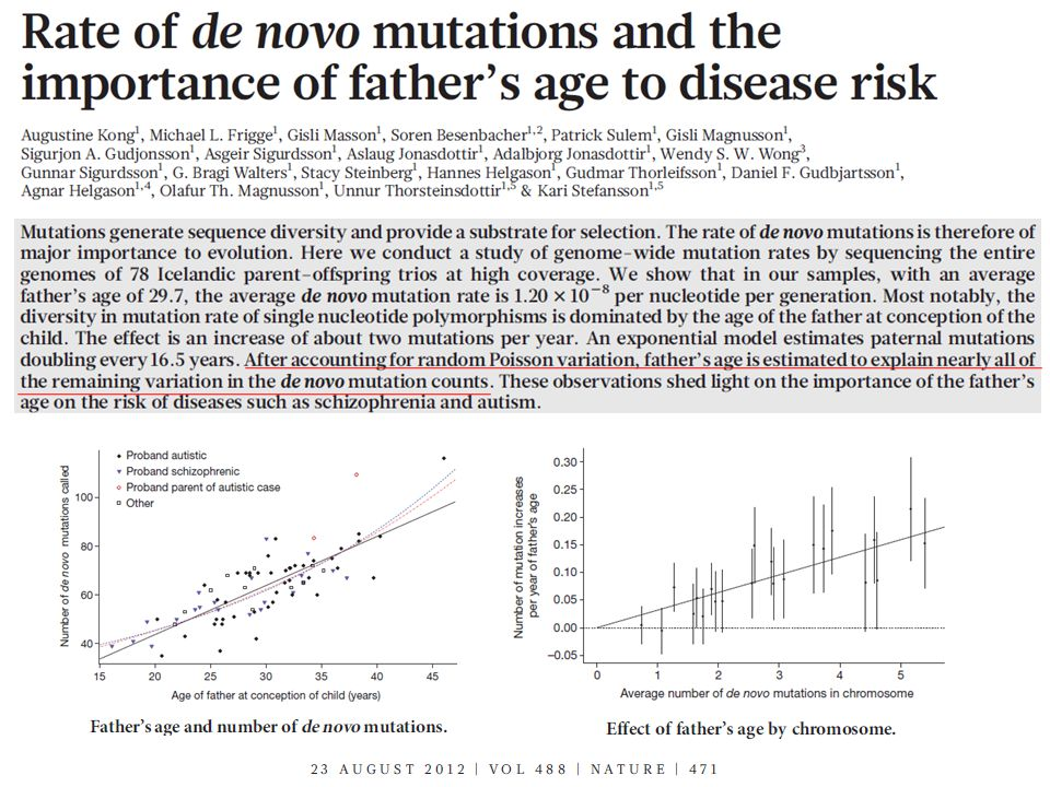  Do mutations arise spontaneously OR in response to environmental stimulus??.