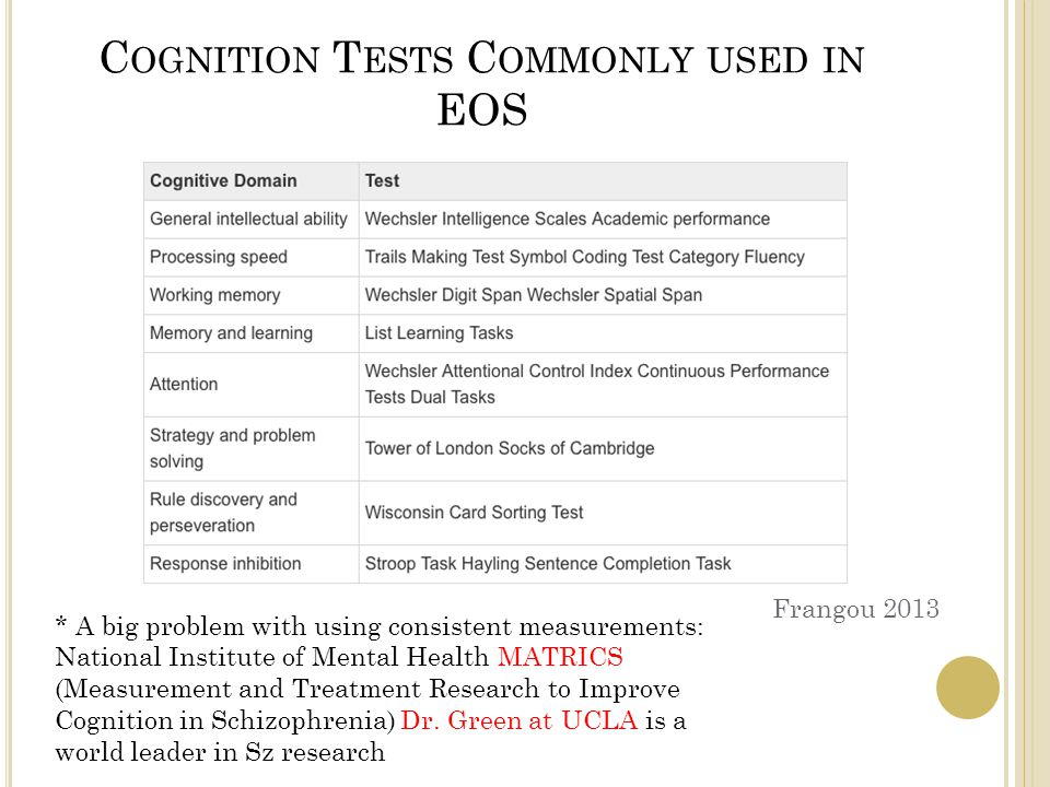 C OGNITION T ESTS C OMMONLY USED IN EOS Frangou 2013 * A big problem with using consistent measurements: National Institute of Mental Health MATRICS (Measurement and Treatment Research to Improve Cognition in Schizophrenia) Dr.