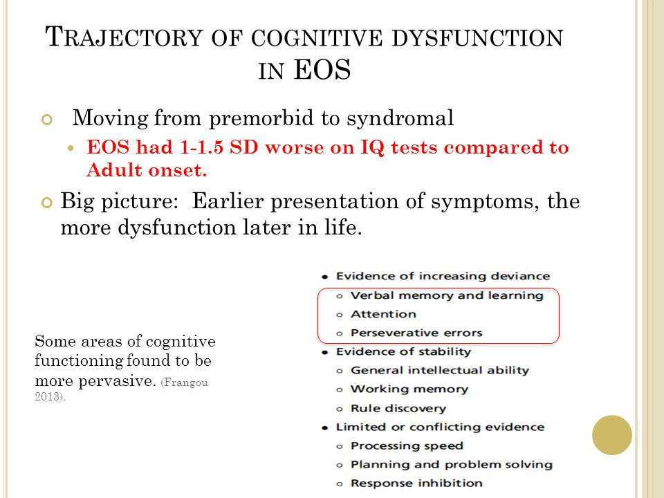 T RAJECTORY OF COGNITIVE DYSFUNCTION IN EOS Moving from premorbid to syndromal EOS had 1-1.5 SD worse on IQ tests compared to Adult onset. Big picture