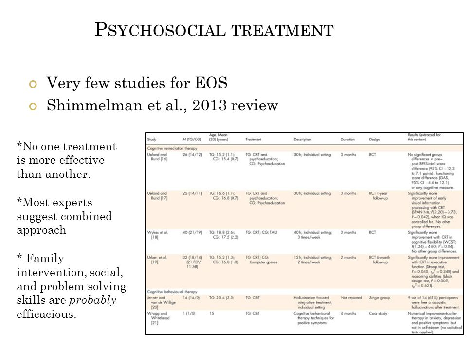 P SYCHOSOCIAL TREATMENT Very few studies for EOS Shimmelman et al., 2013 review *No one treatment is more effective than another. *Most experts sugges