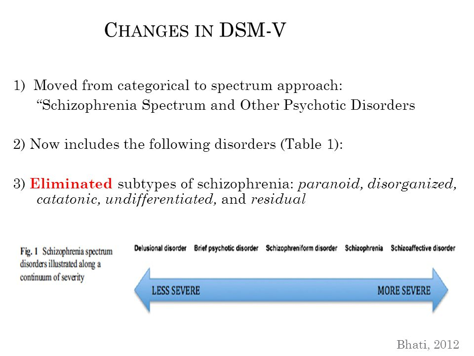 C HANGES IN DSM-V 1) Moved from categorical to spectrum approach: Schizophrenia Spectrum and Other Psychotic Disorders 2) Now includes the following disorders (Table 1): 3) Eliminated subtypes of schizophrenia: paranoid, disorganized, catatonic, undifferentiated, and residual Bhati, 2012
