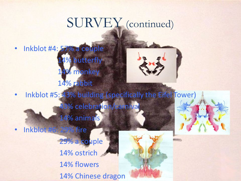SURVEY (continued) Inkblot #4: 57% a couple 14% butterfly 14% monkey 14% rabbit Inkblot #5: 43% building (specifically the Eifel Tower) 43% celebration/carnival 14% animals Inkblot #6: 29% fire 29% a couple 14% ostrich 14% flowers 14% Chinese dragon