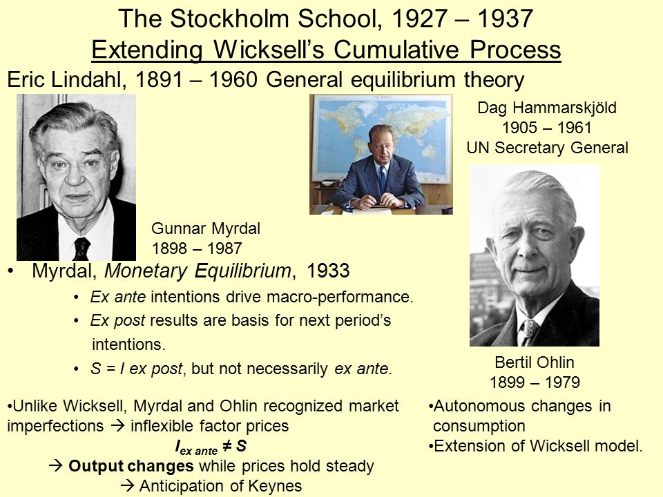 The Stockholm School, 1927 – 1937 Extending Wicksell's Cumulative Process Eric Lindahl, 1891 – 1960 General equilibrium theory Myrdal, Monetary Equili