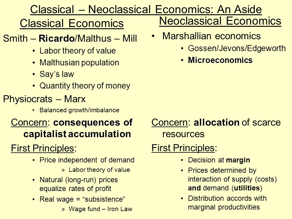 Classical – Neoclassical Economics: An Aside Classical Economics Ricardo Smith – Ricardo/Malthus – Mill Labor theory of value Malthusian population Sa