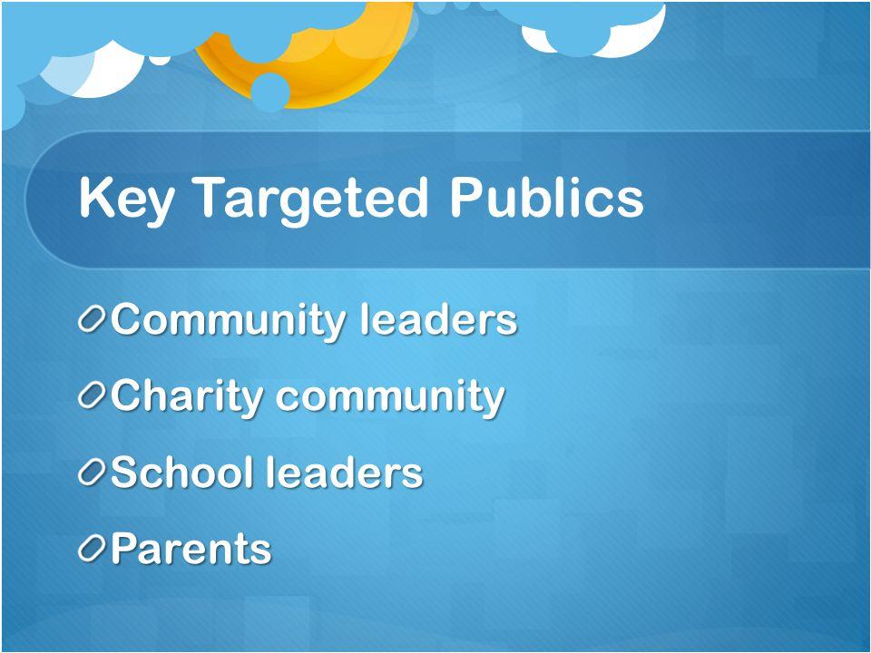 Key Targeted Publics Community leaders Charity community School leaders Parents