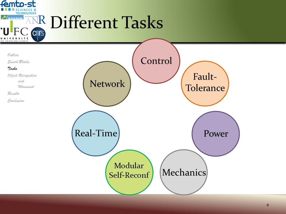 Different Tasks 4 Outline Smart Blocks Tasks Object Recognition and Movement Results Conclusion Real-Time Mechanics Power Network Modular Self-Reconf