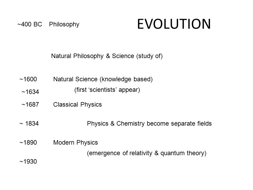 EVOLUTION Modern Physics (emergence of relativity & quantum theory) ~1930 ~1890 Philosophy Natural Philosophy & Science (study of) Natural Science (knowledge based)~1600 (first 'scientists' appear) ~1634 ~ 1834Physics & Chemistry become separate fields Classical Physics~1687 ~400 BC