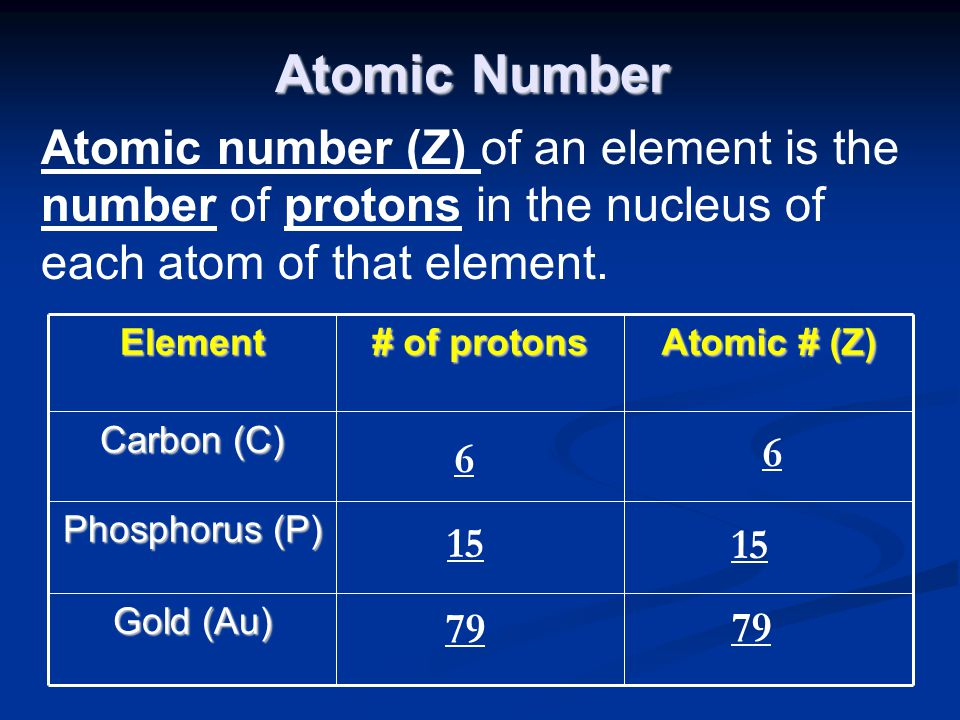 Atomic Number Atomic number (Z) of an element is the number of protons in the nucleus of each atom of that element.Element # of protons Atomic # (Z) C