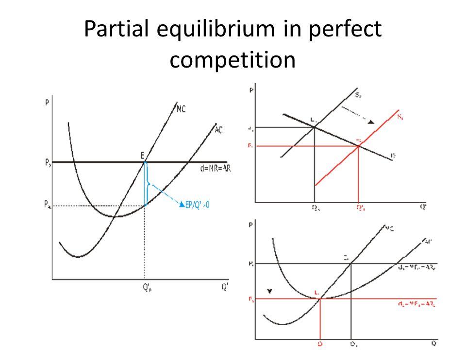 Partial equilibrium in perfect competition