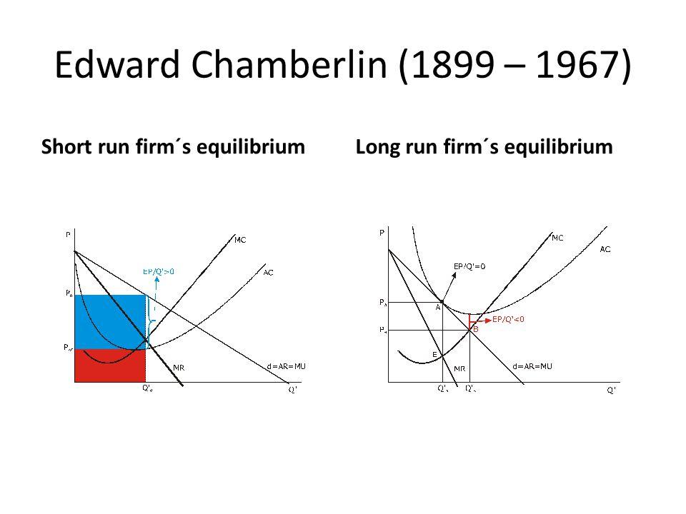 Edward Chamberlin (1899 – 1967) Short run firm´s equilibriumLong run firm´s equilibrium