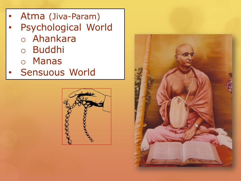 Atma (Jiva-Param) Psychological World o Ahankara o Buddhi o Manas Sensuous World