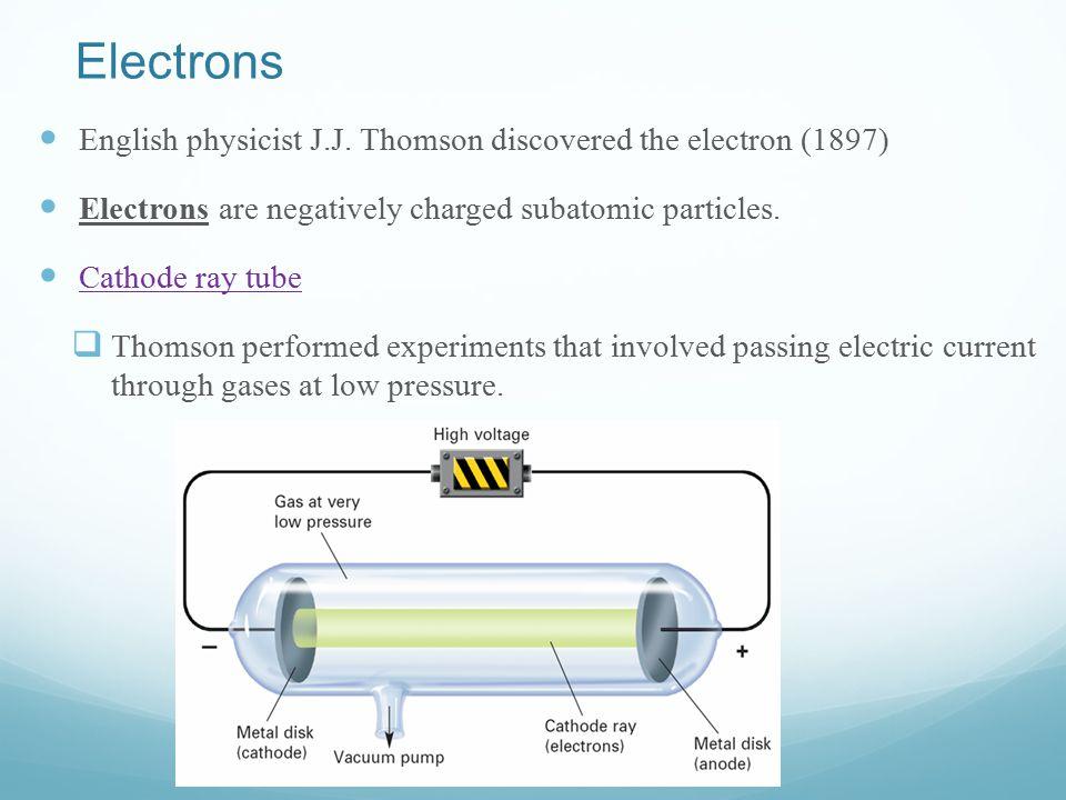 Subatomic Particles 4.2
