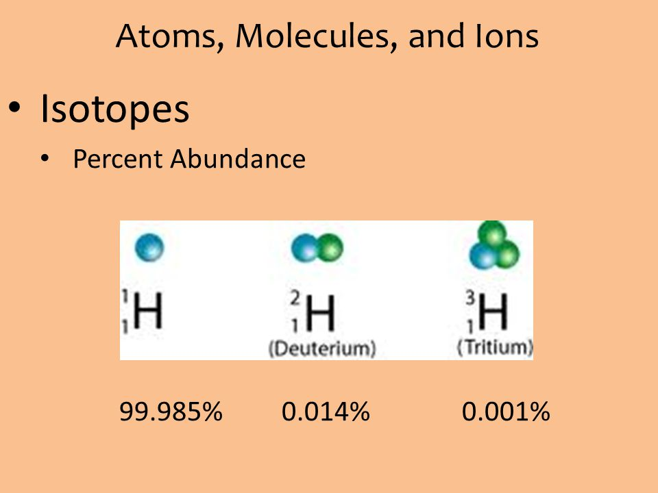 Atoms, Molecules, and Ions Isotopes Percent Abundance 99.985% 0.014% 0.001%